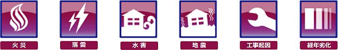 あんしん住宅設備機器保証サービス