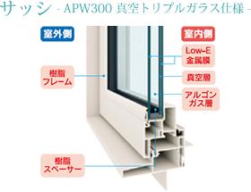 サッシ(APW300 真空トリプルガラス仕様)