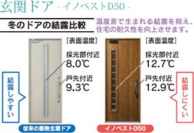 玄関ドア(イノベストD50)